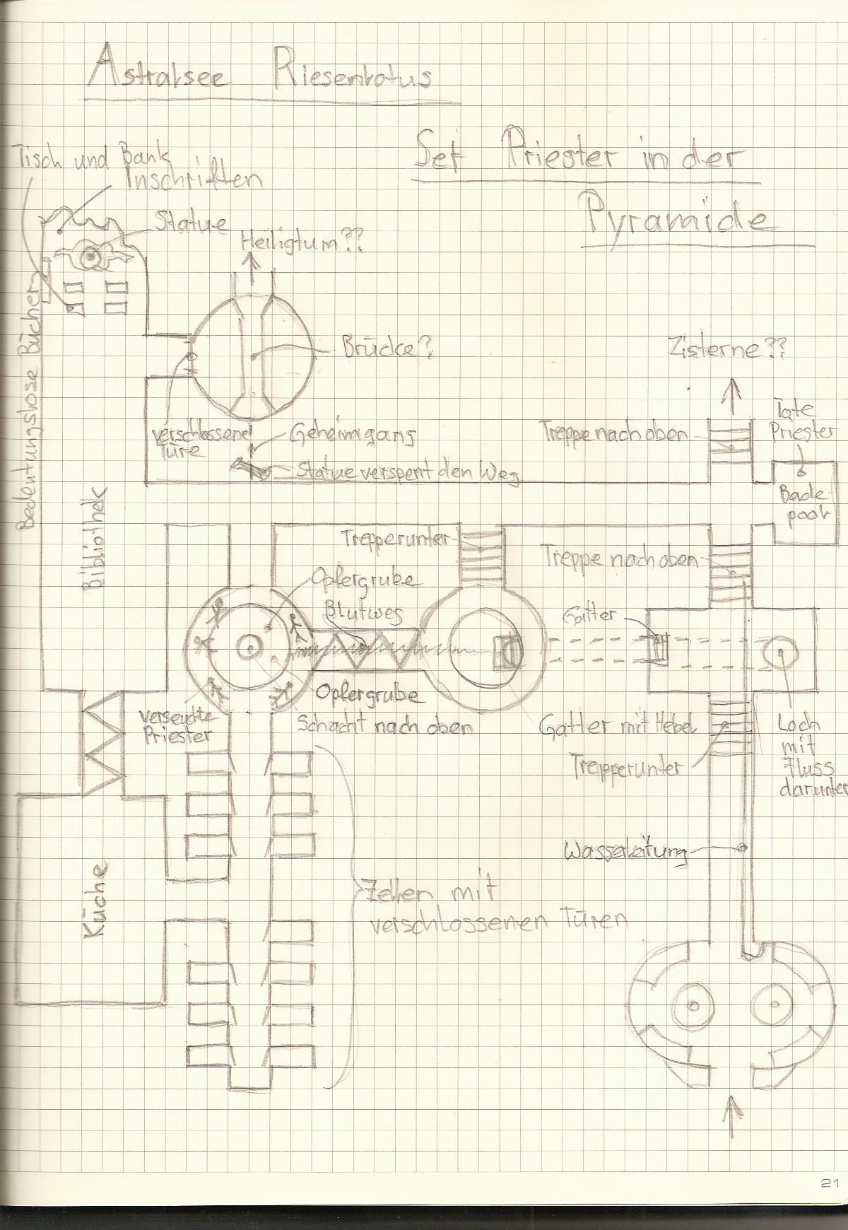 Astralsee-Riesenlotus_Set_Priester_in_der_Pyramide