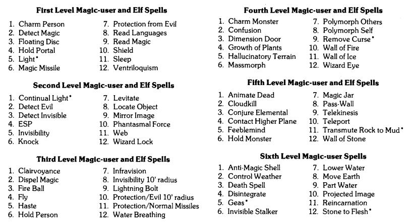 spell_List
