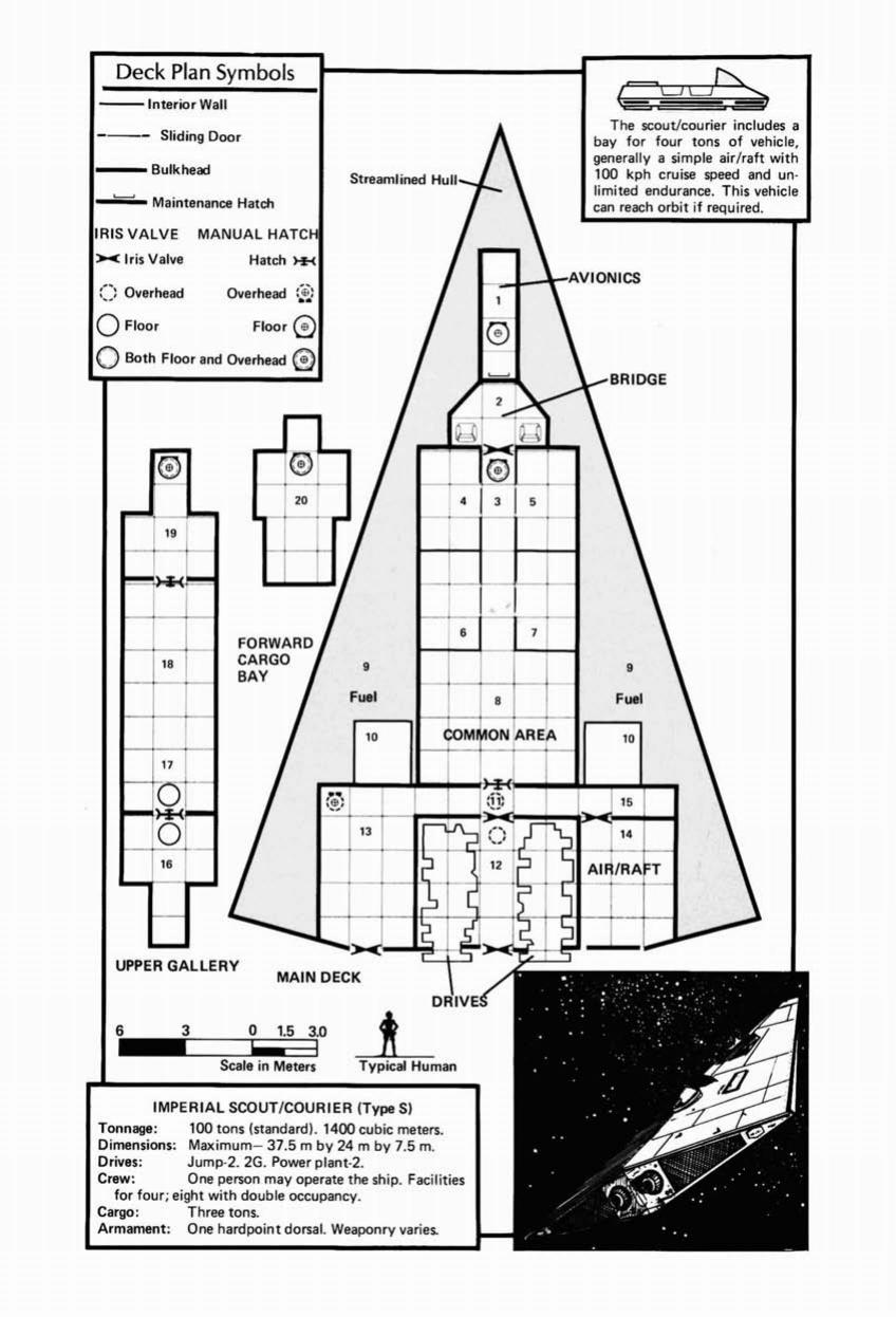 scout deckplan